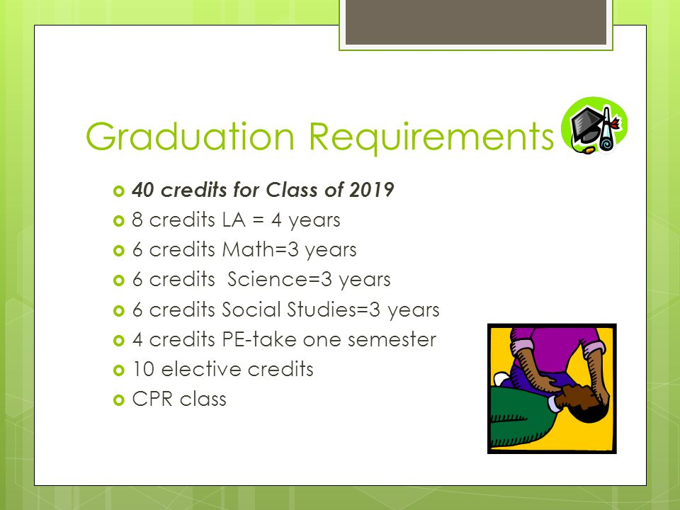 Business Ed FACS  Electives  Entrepreneurship  Money Management  Personal Fiance  Video Game Design  Teen Issues  Foods & Nutrition  Independent Living  School Age Child Development  Early Child Development