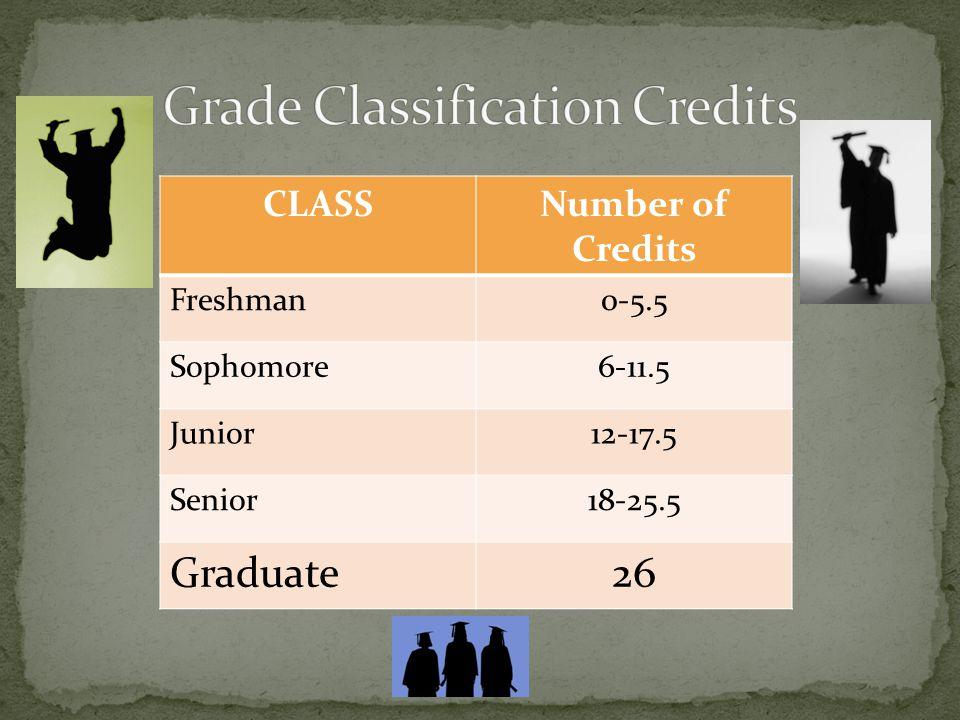 CLASSNumber of Credits Freshman0-5.5 Sophomore6-11.5 Junior12-17.5 Senior18-25.5 Graduate26