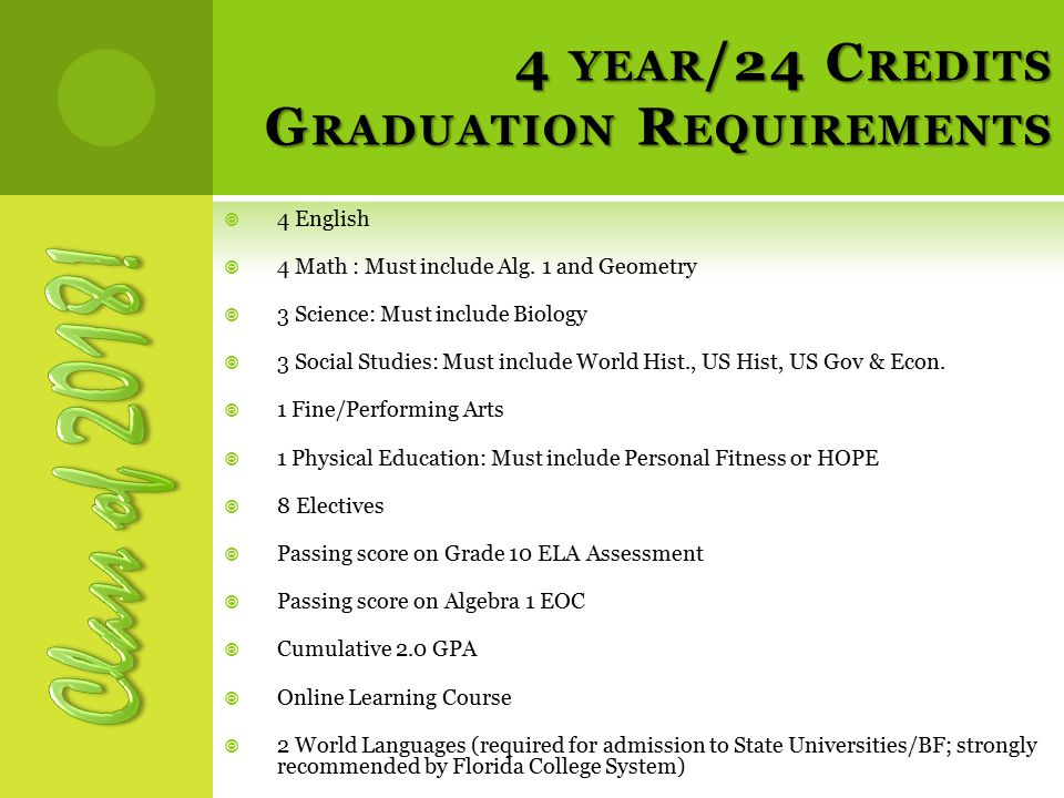 4 YEAR /24 C REDITS G RADUATION R EQUIREMENTS  4 English  4 Math : Must include Alg. 1 and Geometry  3 Science: Must include Biology  3 Social Stu
