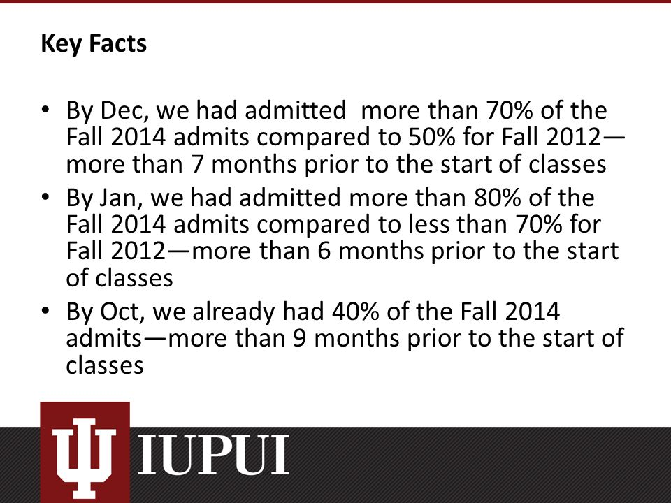 Key Facts By Dec, we had admitted more than 70% of the Fall 2014 admits compared to 50% for Fall 2012— more than 7 months prior to the start of classes By Jan, we had admitted more than 80% of the Fall 2014 admits compared to less than 70% for Fall 2012—more than 6 months prior to the start of classes By Oct, we already had 40% of the Fall 2014 admits—more than 9 months prior to the start of classes