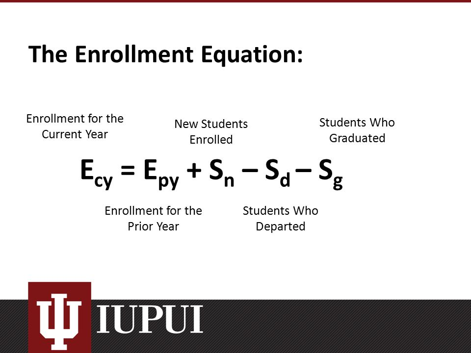 The Enrollment Equation: E cy = E py + S n – S d – S g Enrollment for the Current Year Students Who Departed New Students Enrolled Enrollment for the Prior Year Students Who Graduated