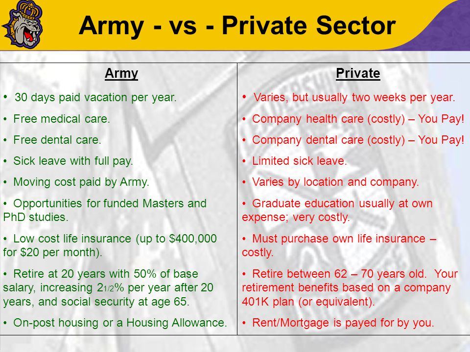 Army - vs - Private Sector Army 30 days paid vacation per year. Free medical care. Free dental care. Sick leave with full pay. Moving cost paid by Arm