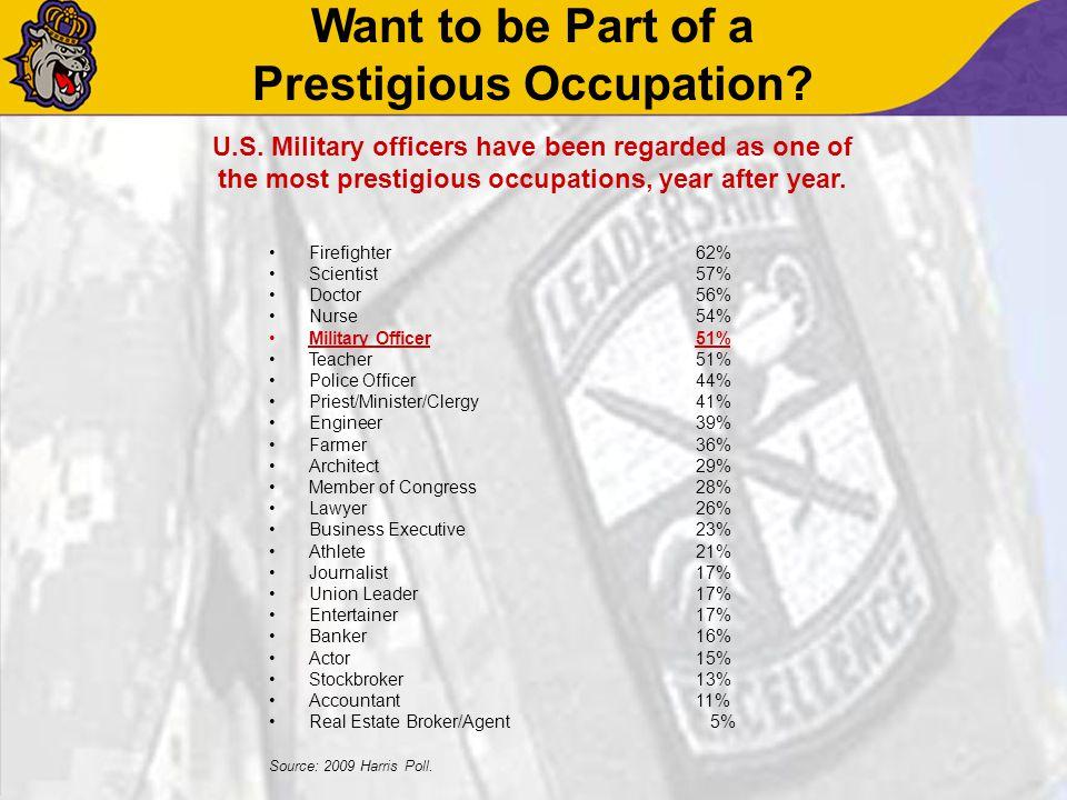 The Process JMU's Army ROTC program information: www.jmu.edu/rotc/www.jmu.edu/rotc/ Talk with university ROTC Cadre.