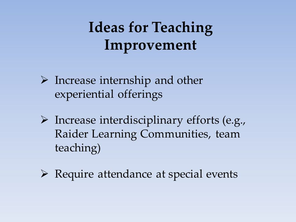 Ideas for Teaching Improvement  Increase internship and other experiential offerings  Increase interdisciplinary efforts (e.g., Raider Learning Communities, team teaching)  Require attendance at special events