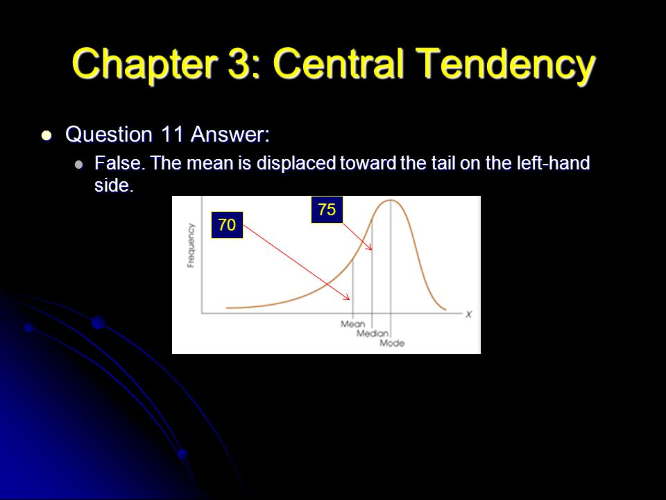 Chapter 3: Central Tendency Question 11 Answer: Question 11 Answer: False. The mean is displaced toward the tail on the left-hand side. False. The mea