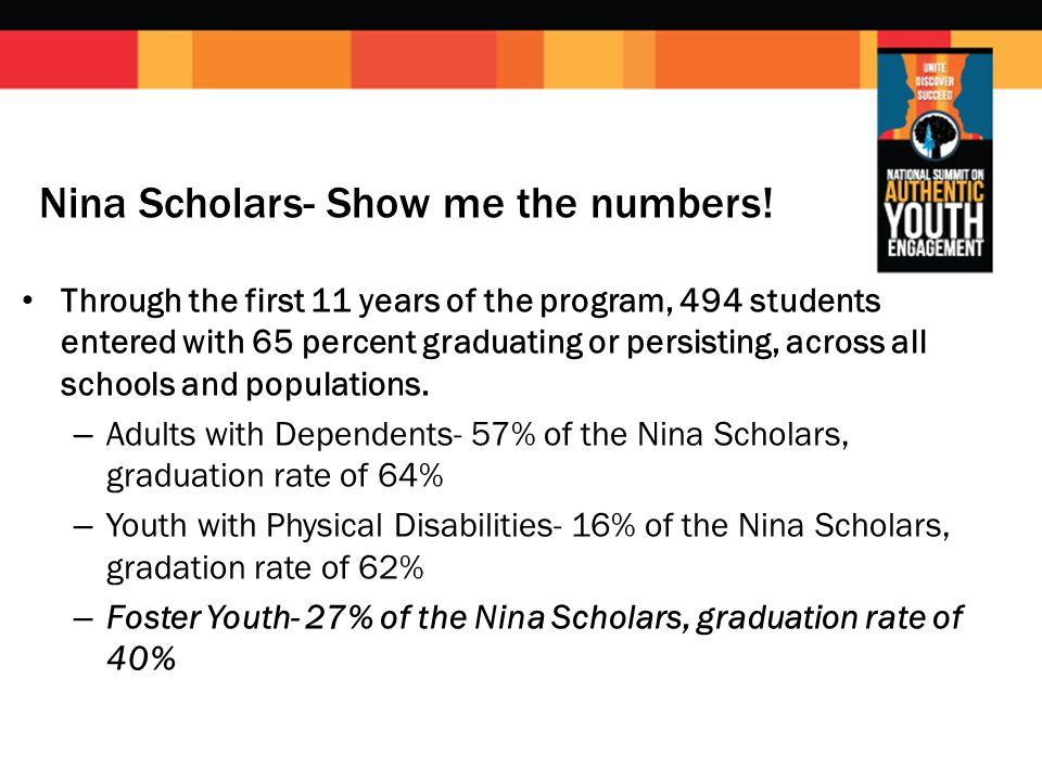 Nina Scholars- Show me the numbers.