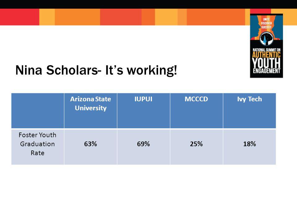 Nina Scholars- It's working.