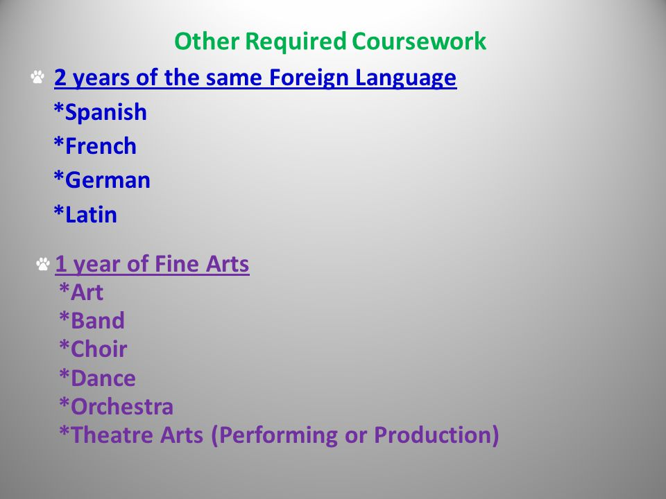 Other Required Coursework 2 years of the same Foreign Language *Spanish *French *German *Latin 1 year of Fine Arts *Art *Band *Choir *Dance *Orchestra *Theatre Arts (Performing or Production)