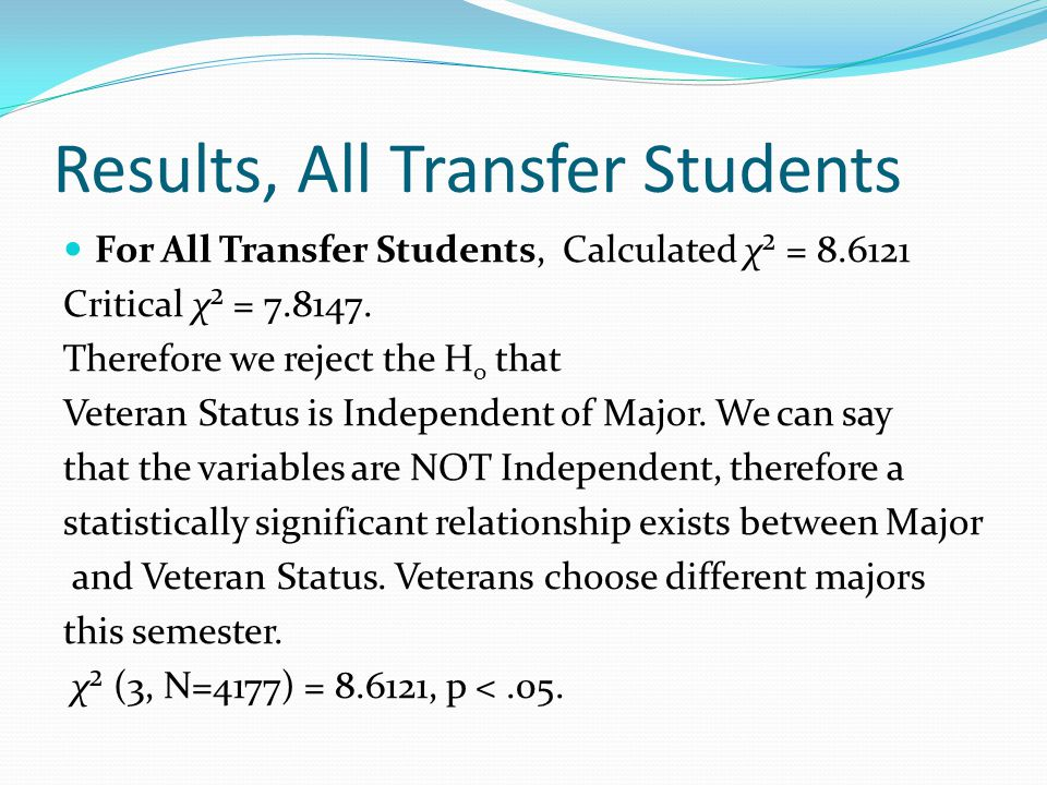 Results, All Transfer Students For All Transfer Students, Calculated χ² = 8.6121 Critical χ² = 7.8147.