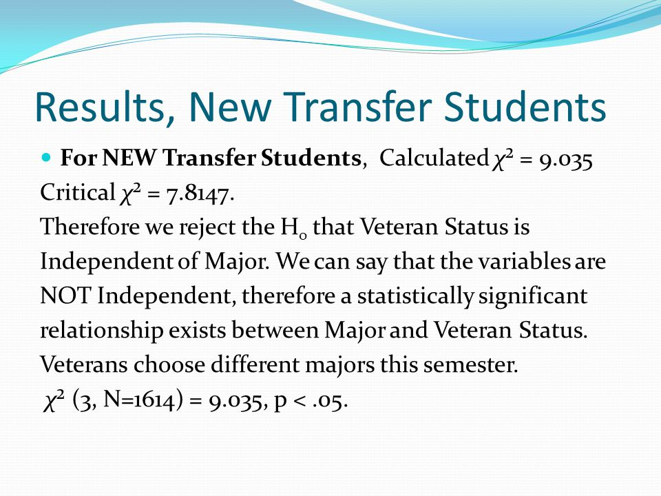 Results, New Transfer Students For NEW Transfer Students, Calculated χ² = 9.035 Critical χ² = 7.8147.