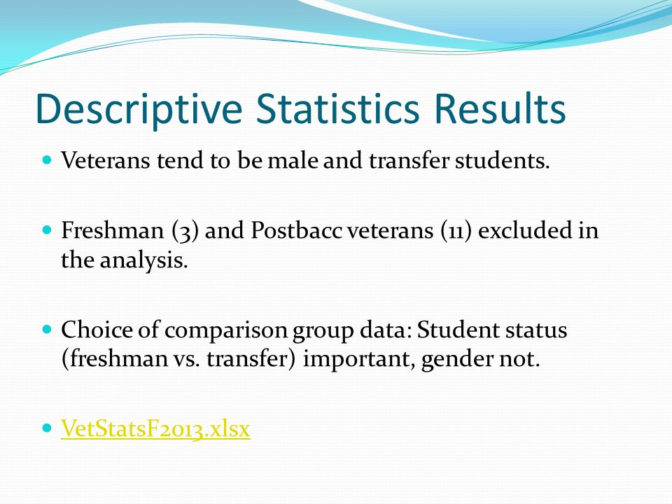 Descriptive Statistics Results Veterans tend to be male and transfer students.