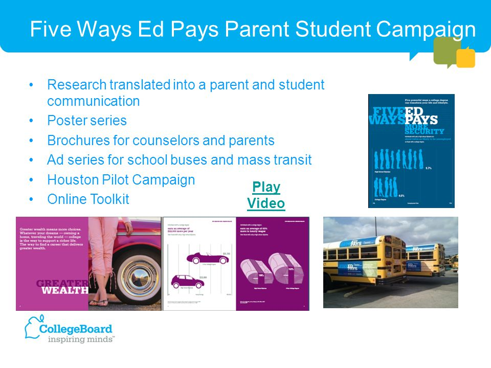 Five Ways Ed Pays Parent Student Campaign Research translated into a parent and student communication Poster series Brochures for counselors and paren