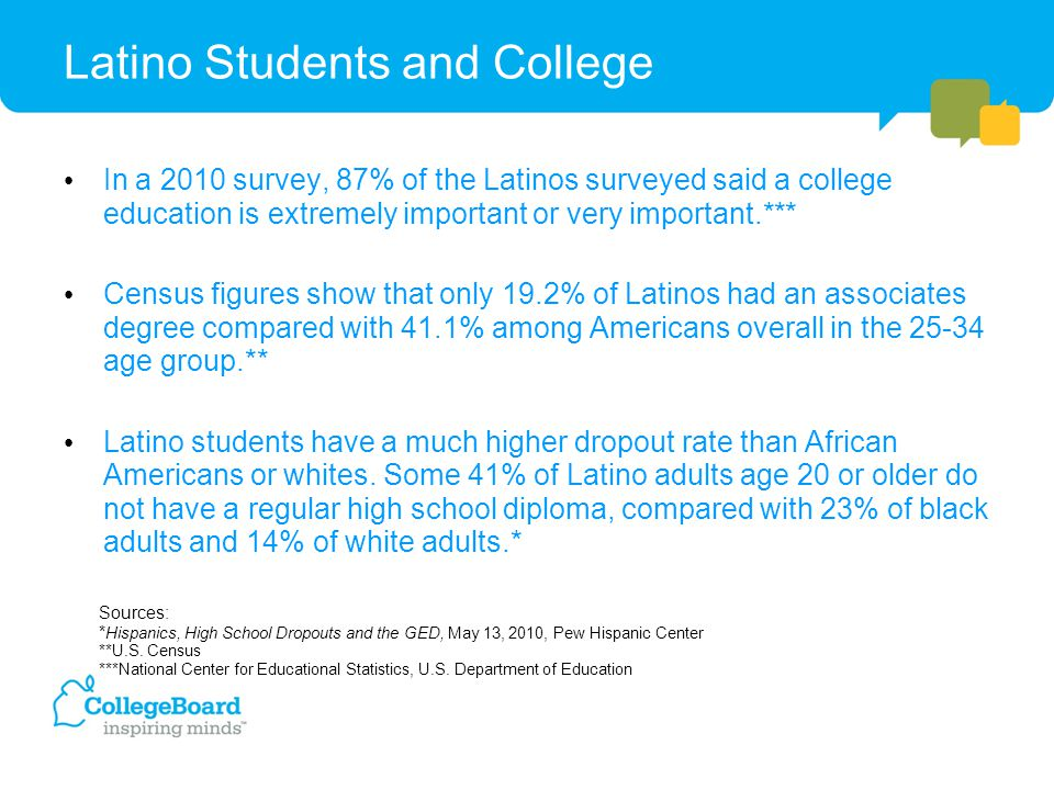 Latino Students and College In a 2010 survey, 87% of the Latinos surveyed said a college education is extremely important or very important.*** Census