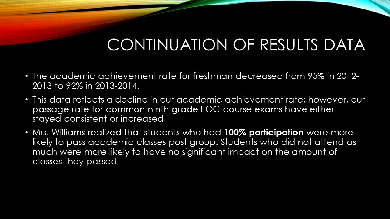 CONTINUATION OF RESULTS DATA The academic achievement rate for freshman decreased from 95% in 2012- 2013 to 92% in 2013-2014.