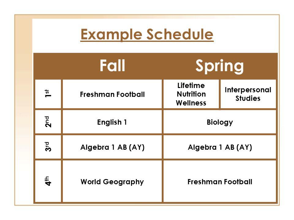Example Schedule FallSpring 1 st Freshman Football Lifetime Nutrition Wellness Interpersonal Studies 2 nd English 1Biology 3 rd Algebra 1 AB (AY) 4 th World GeographyFreshman Football