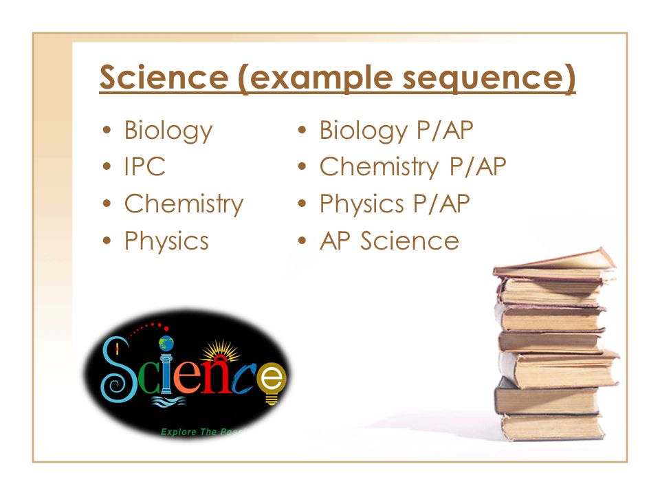 Science (example sequence) Biology IPC Chemistry Physics Biology P/AP Chemistry P/AP Physics P/AP AP Science