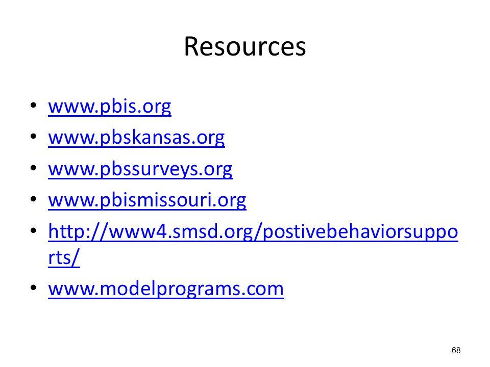 Resources www.pbis.org www.pbskansas.org www.pbssurveys.org www.pbismissouri.org http://www4.smsd.org/postivebehaviorsuppo rts/ http://www4.smsd.org/postivebehaviorsuppo rts/ www.modelprograms.com 68