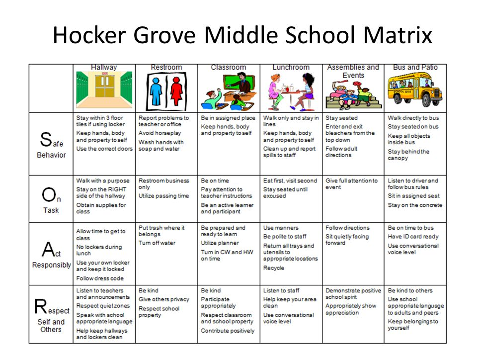 Hocker Grove Middle School Matrix