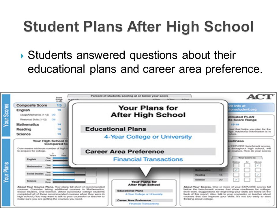  Students answered questions about their educational plans and career area preference. 11