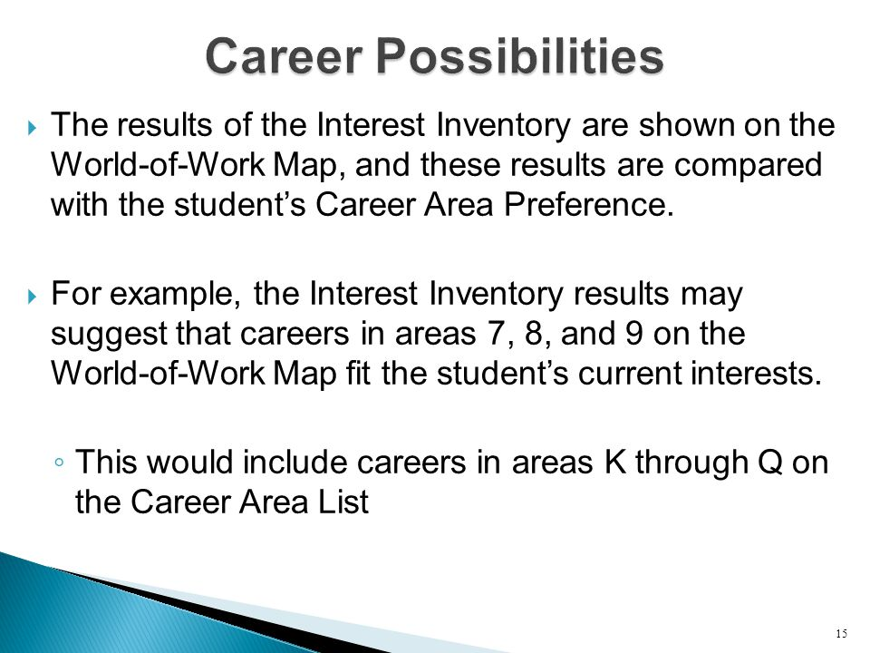  The results of the Interest Inventory are shown on the World-of-Work Map, and these results are compared with the student's Career Area Preference.