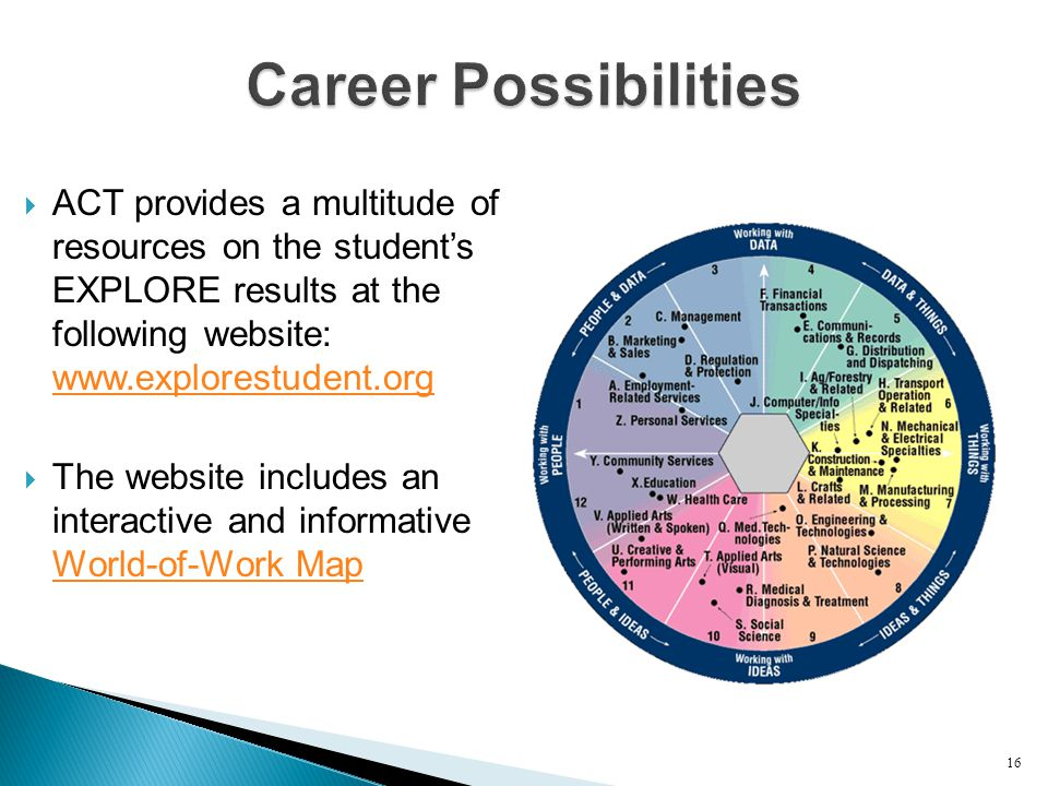  ACT provides a multitude of resources on the student's EXPLORE results at the following website: www.explorestudent.org www.explorestudent.org  The website includes an interactive and informative World-of-Work Map World-of-Work Map 16