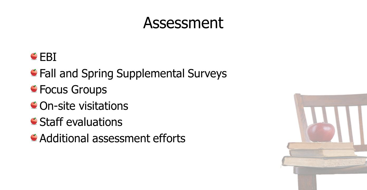 Assessment EBI Fall and Spring Supplemental Surveys Focus Groups On-site visitations Staff evaluations Additional assessment efforts