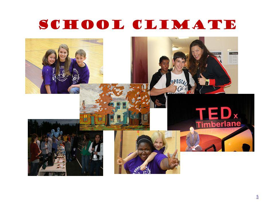 School Climate 5