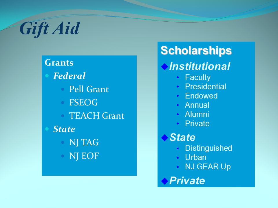 Types of Need-Based Aid Gift Aid Self-Help Aid
