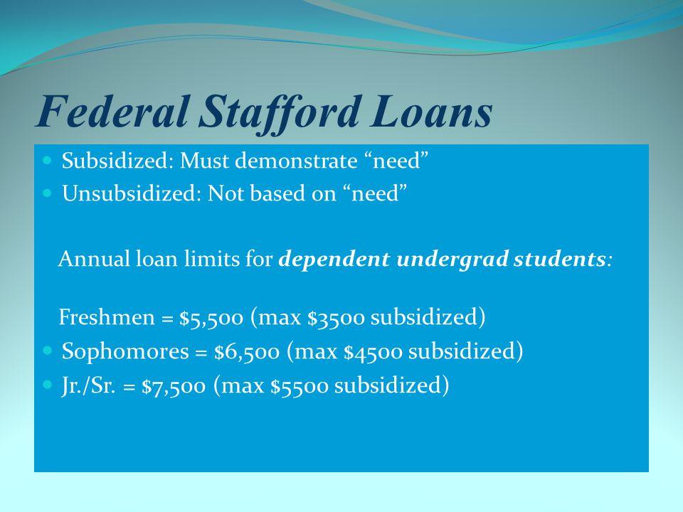 Federal Stafford Loans Federal Direct Stafford Loan Program (subsidized and unsubsidized) Federal Direct PLUS Loan Program
