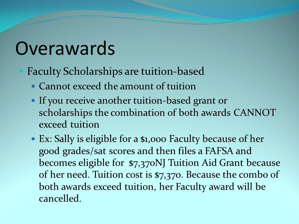 Lifetime Loan Limits Dependent undergraduate students $31,000 subsidized and unsubsidized (Maximum $23,000 subsidized)
