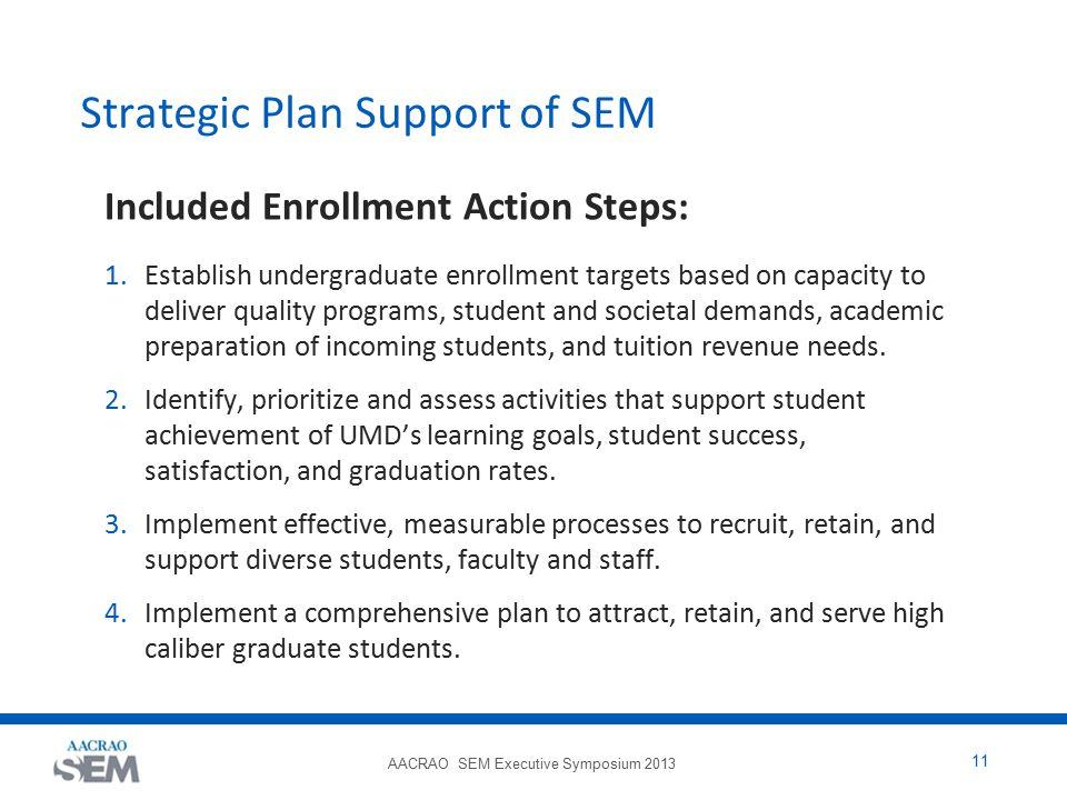 AACRAO SEM Executive Symposium 2013 11 Strategic Plan Support of SEM Included Enrollment Action Steps: 1.Establish undergraduate enrollment targets ba