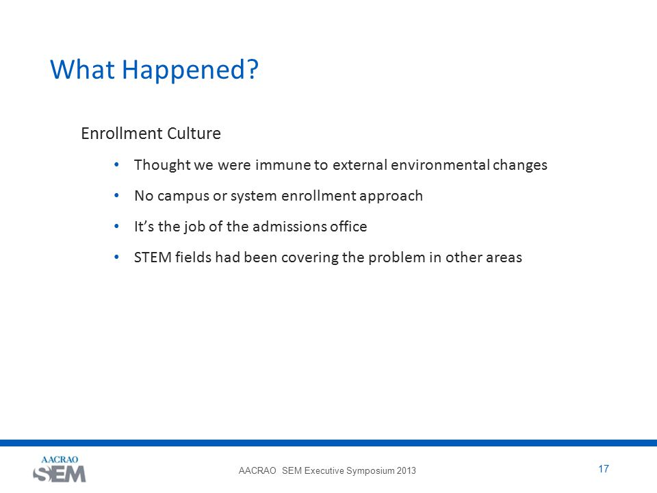 AACRAO SEM Executive Symposium 2013 17 What Happened? Enrollment Culture Thought we were immune to external environmental changes No campus or system