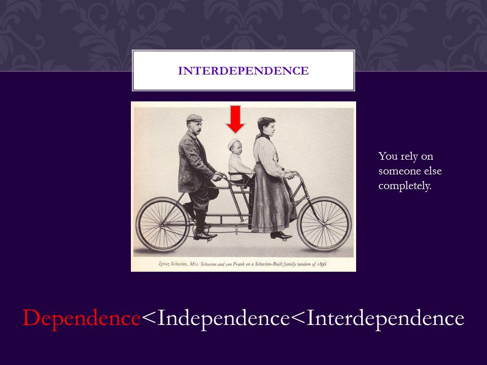 INTERDEPENDENCE Dependence<Independence<Interdependence