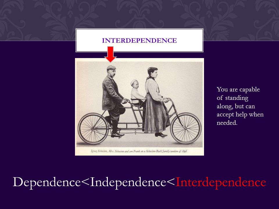 INTERDEPENDENCE Dependence<Independence<Interdependence You rely on yourself alone (even when you can't handle something).