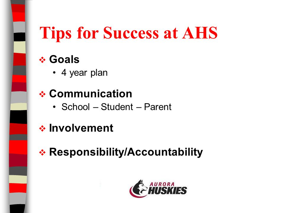 AHS Graduation Requirements  English 40 credits  Math 30 credits  Health/PE 15 credits  Social Studies 40 credits  Science 30 credits  Electives 95 credits  Total Credits 250 credits