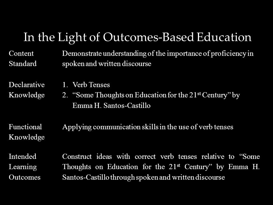 In the Light of Outcomes-Based Education Content Standard Demonstrate understanding of the importance of proficiency in spoken and written discourse Declarative Knowledge 1.Verb Tenses 2. Some Thoughts on Education for the 21 st Century by Emma H.