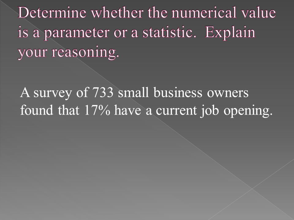 A survey of 733 small business owners found that 17% have a current job opening.