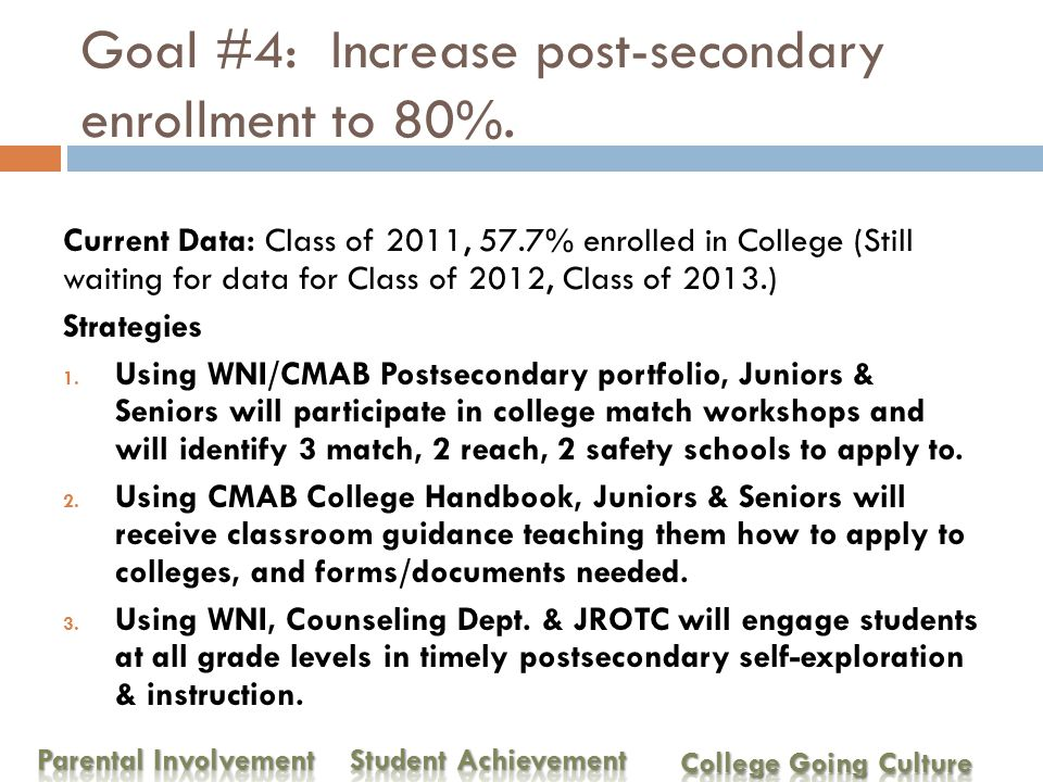 Goal #4: Increase post-secondary enrollment to 80%.