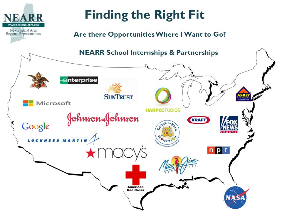 Finding the Right Fit Are there Opportunities Where I Want to Go.