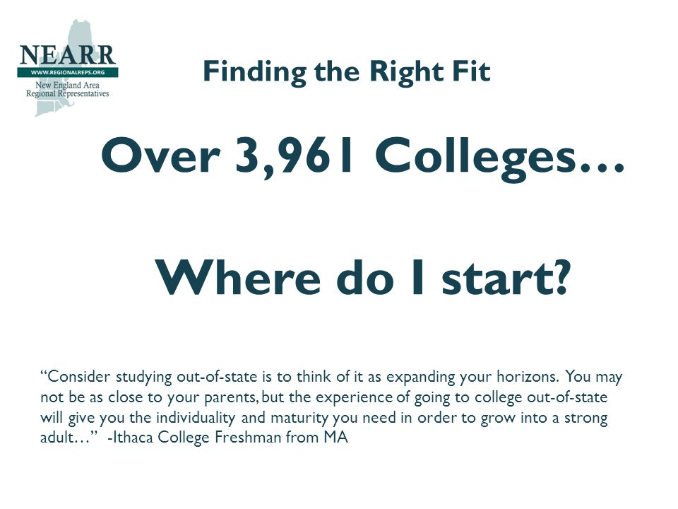 Finding the Right Fit Over 3,961 Colleges… Where do I start.