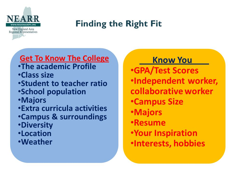 Finding the Right Fit Get To Know The College The academic Profile Class size Student to teacher ratio School population Majors Extra curricula activities Campus & surroundings Diversity Location Weather Know You GPA/Test Scores Independent worker, collaborative worker Campus Size Majors Resume Your Inspiration Interests, hobbies