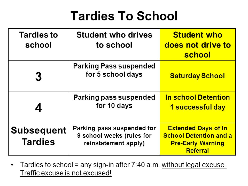 Tardies To School Tardies to school = any sign-in after 7:40 a.m. without legal excuse. Traffic excuse is not excused! Tardies to school Student who d