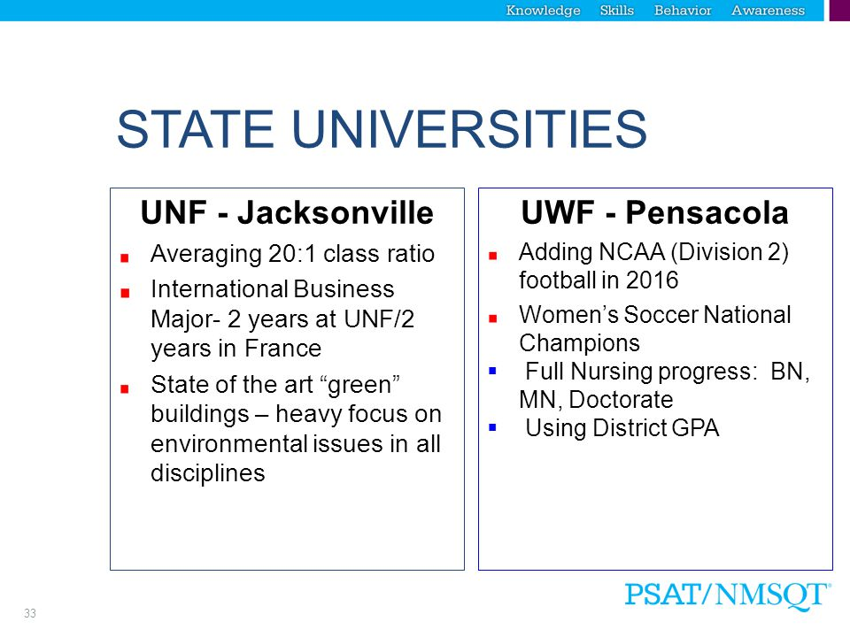 33 STATE UNIVERSITIES UNF - Jacksonville Averaging 20:1 class ratio International Business Major- 2 years at UNF/2 years in France State of the art green buildings – heavy focus on environmental issues in all disciplines UWF - Pensacola Adding NCAA (Division 2) football in 2016 Women's Soccer National Champions  Full Nursing progress: BN, MN, Doctorate  Using District GPA