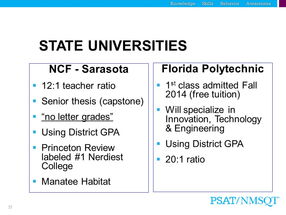35 STATE UNIVERSITIES NCF - Sarasota  12:1 teacher ratio  Senior thesis (capstone)  no letter grades  Using District GPA  Princeton Review labeled #1 Nerdiest College  Manatee Habitat Florida Polytechnic  1 st class admitted Fall 2014 (free tuition)  Will specialize in Innovation, Technology & Engineering  Using District GPA  20:1 ratio