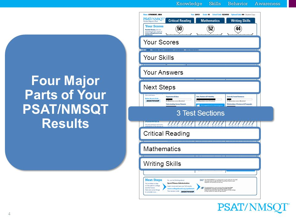 4 Your Scores Your Skills Your Answers Critical Reading Mathematics Writing Skills Four Major Parts of Your PSAT/NMSQT Results Next Steps 3 Test Sections
