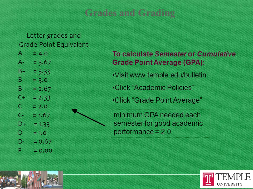 Grades and Grading Letter grades and Grade Point Equivalent A =4.0 A- = 3.67 B+ = 3.33 B = 3.0 B- = 2.67 C+ = 2.33 C = 2.0 C- = 1.67 D+ = 1.33 D = 1.0 D- =0.67 F = 0.00 minimum GPA needed each semester for good academic performance = 2.0 To calculate Semester or Cumulative Grade Point Average (GPA): Visit www.temple.edu/bulletin Click Academic Policies Click Grade Point Average