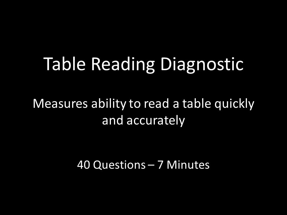 Table Reading Diagnostic Measures ability to read a table quickly and accurately 40 Questions – 7 Minutes