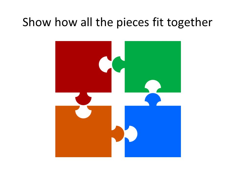 Show how all the pieces fit together