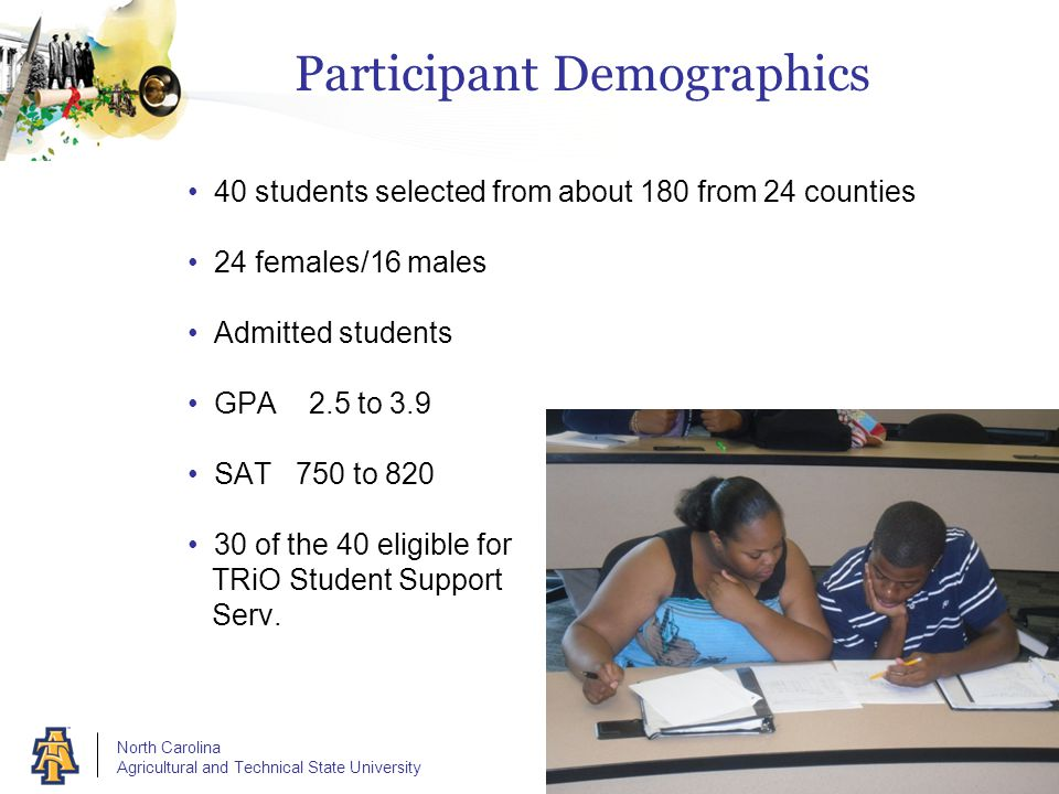 North Carolina Agricultural and Technical State University Participant Demographics 40 students selected from about 180 from 24 counties 24 females/16