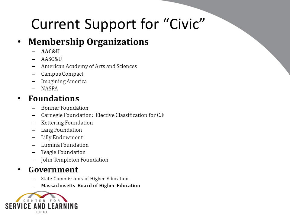 "Current Support for ""Civic"" Membership Organizations – AAC&U – AASC&U – American Academy of Arts and Sciences – Campus Compact – Imagining America – N"